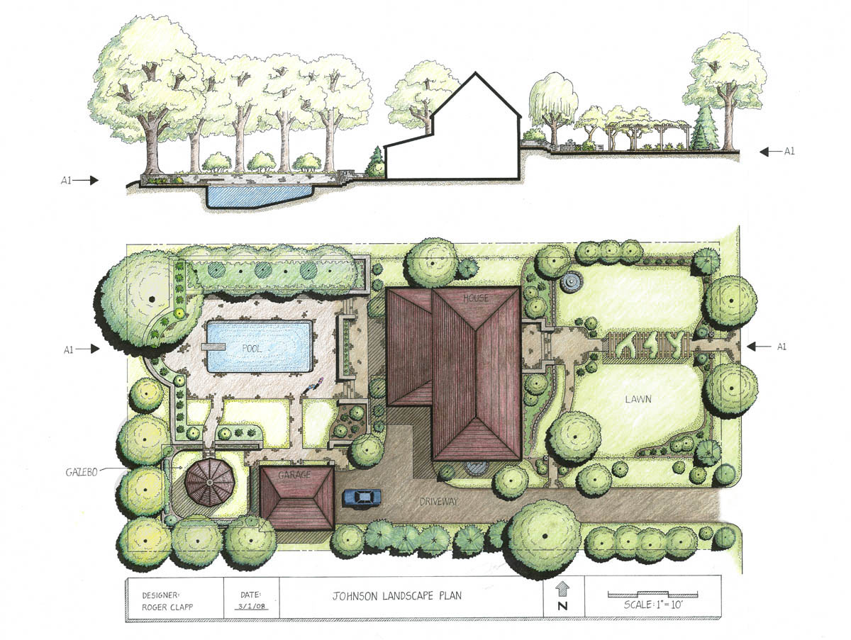 Garden planning on pinterest landscape plans landscape for Simple landscape plans