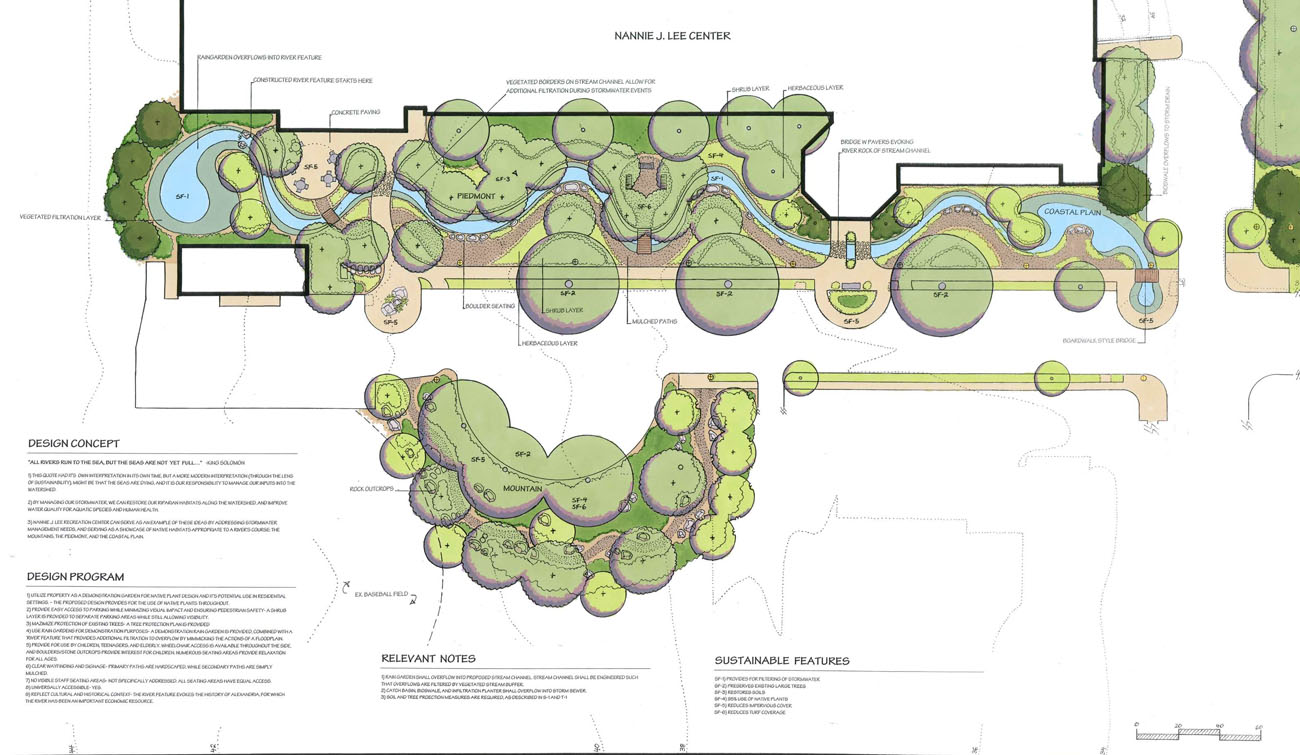 Master plans sisson landscapes for How to design garden layout
